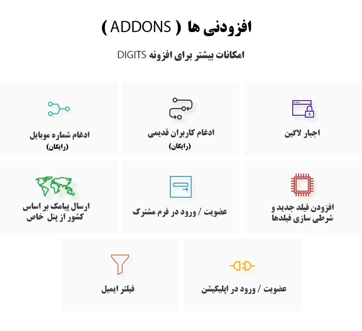 افزونه دیجیتز-3