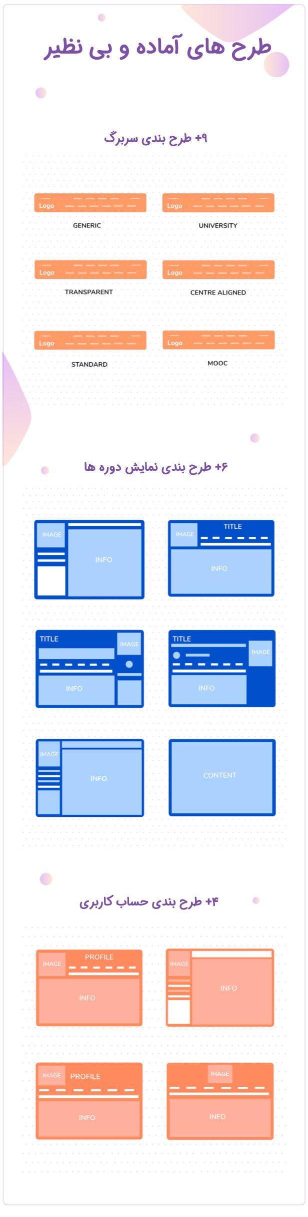 طرح بندی سربرگ /قالب آموزش آنلاین وردپرس WPLMS